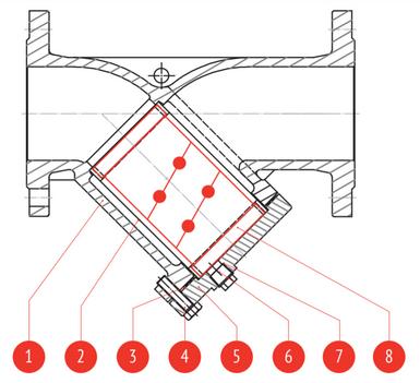 Эскиз спецификации материалов фильтр сетчатый Рашворк (Rushwork) 601 Ду15-400 Ру16 чугунный фланцевый с магнитной вставкой